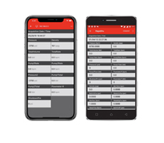 Oilwell Measuring Apps for Mobile Devices