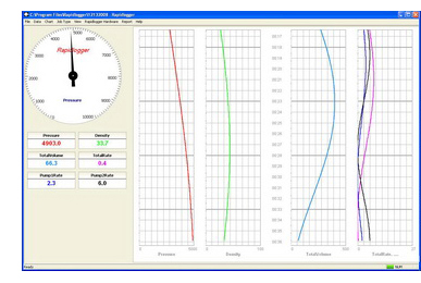 Rapdilogger Oilfield Monitoring Software